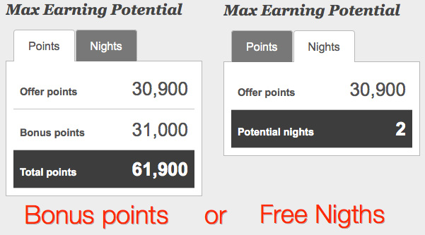 Bonus Points or Free Nights IHG Rewards Club Into the Nights Promo
