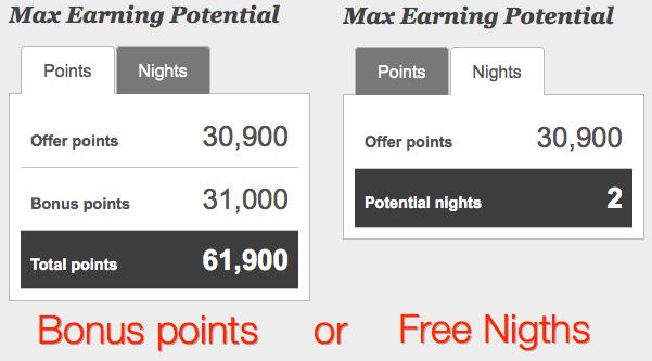 Bonus Points or Free Nights IHG Rewards Club Into the Nights Promo
