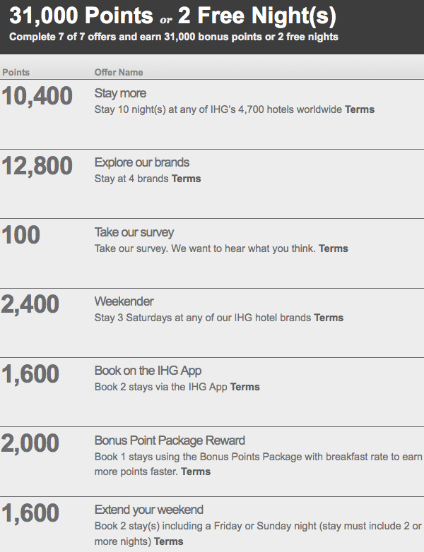 IHG Rewards Club Into the Nights personalized offer